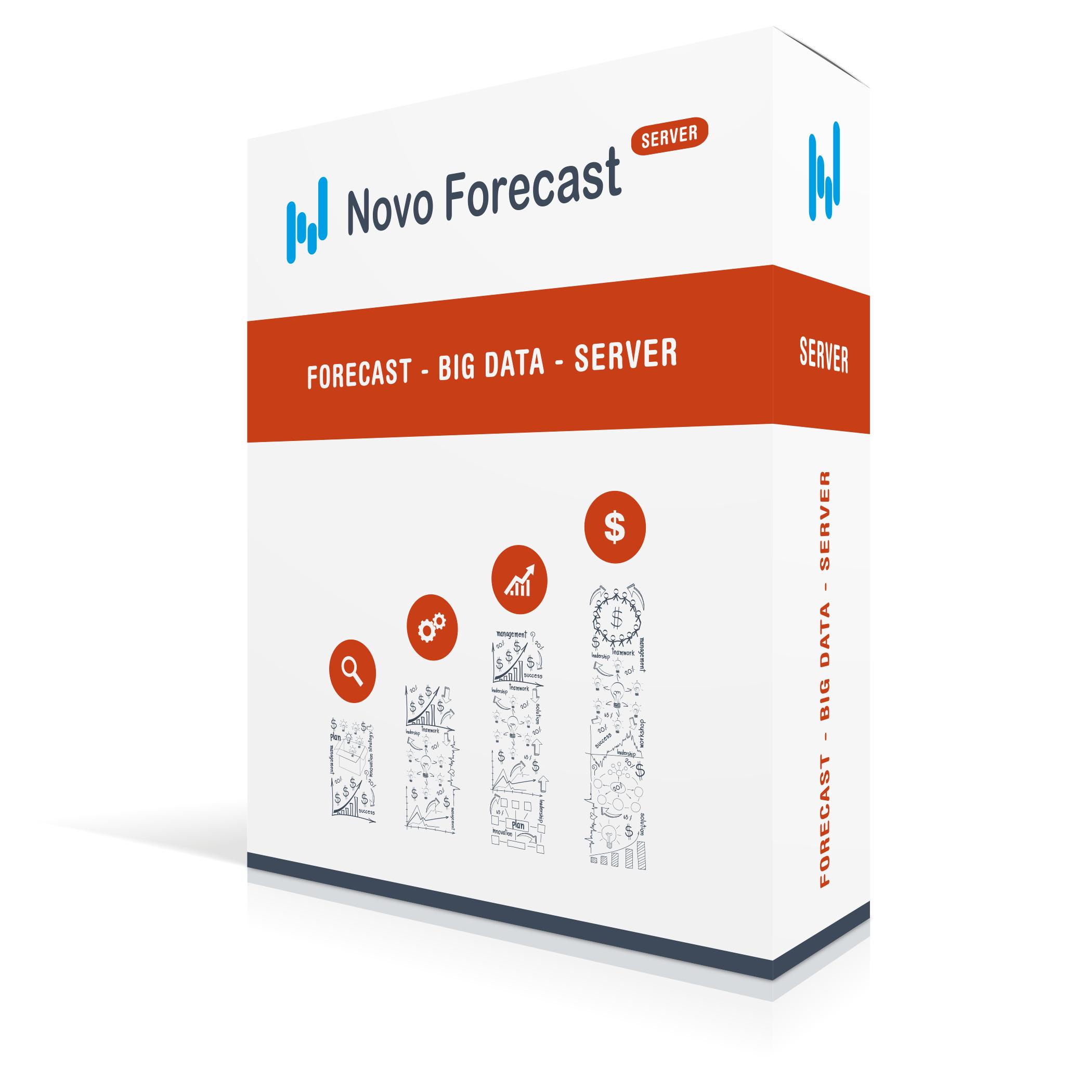 Автоматизация прогнозирования продаж ivr в битрикс24