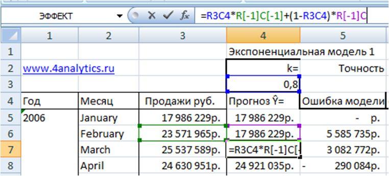 Расчет экспоненциальной модели в Excel
