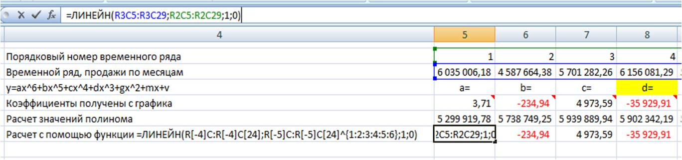 Линейн формула Excel