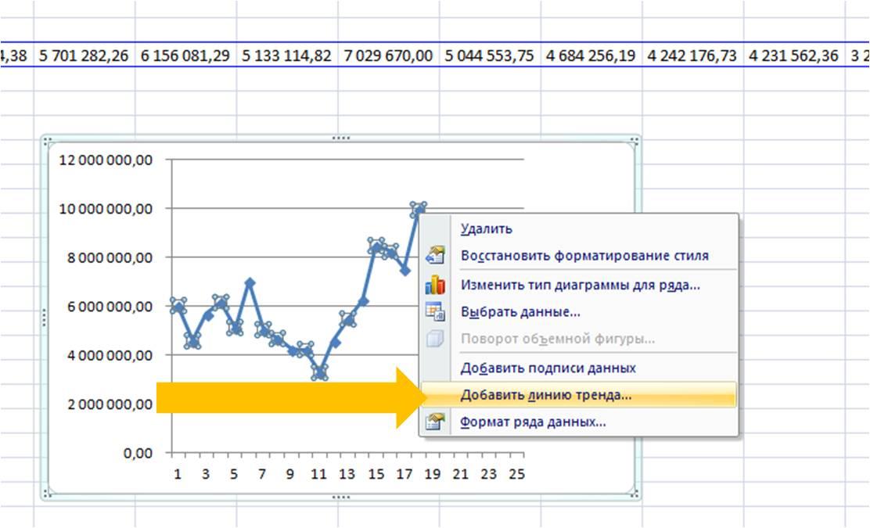 добавляем линию тренда в Excel