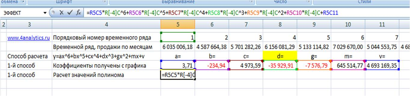 вводим формулу полинома в ячейку
