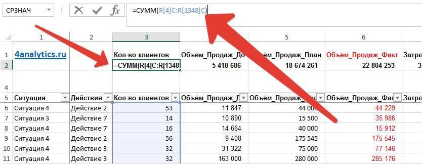 промежуточные итоги в таблице