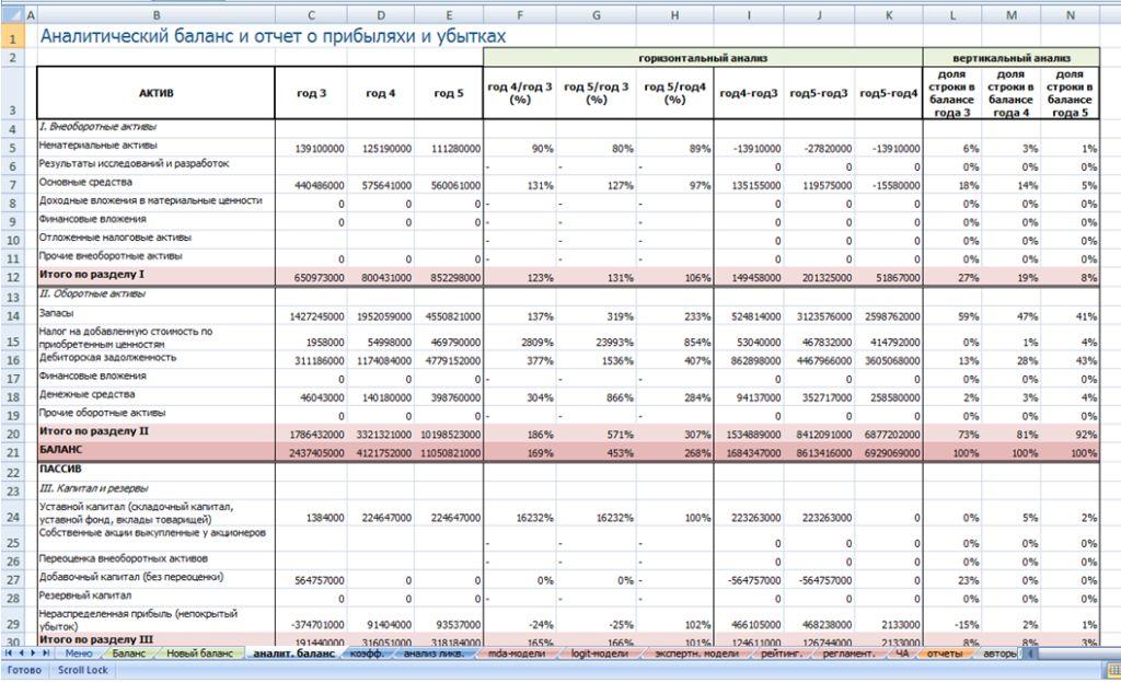 Программа для Финансового Анализа