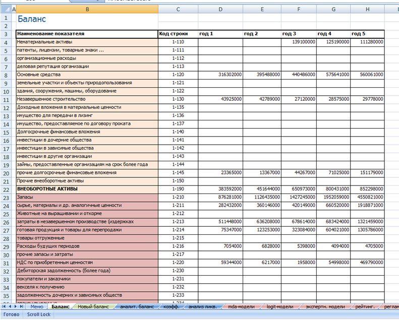 Как сделать баланс и финансовые показатели