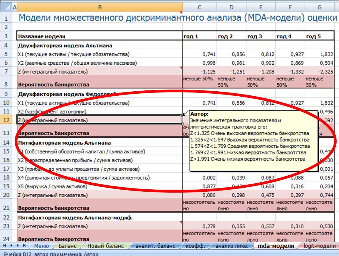 Анализ финансово хозяйственной деятельности предприятия программа скачать