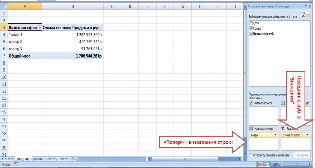 Как сделать сводную таблицу из нескольких сводных