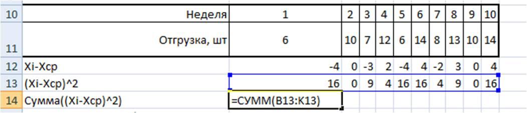 сумма квадратов отклонений в Excel дисперсия