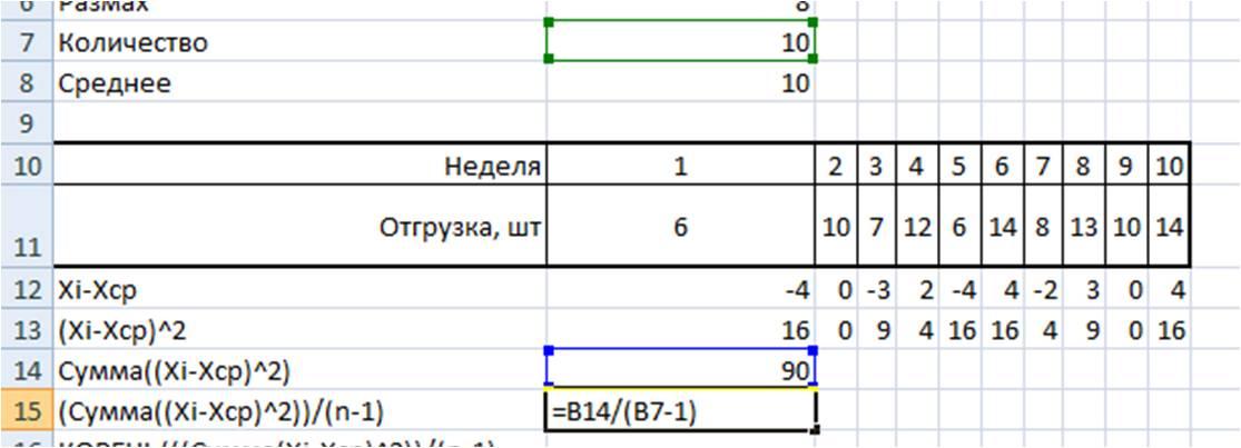 среднее квадратическое отклонение пример расчета в Excel
