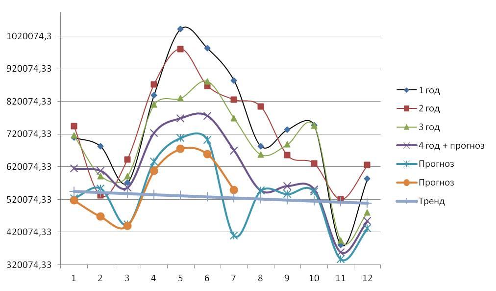 Графики торговля валютой на бирже онлайн